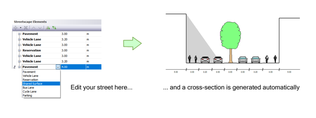 Screenshot of Streetscape showing how you can edit widths in one panel and a cross section will be generated automatically.